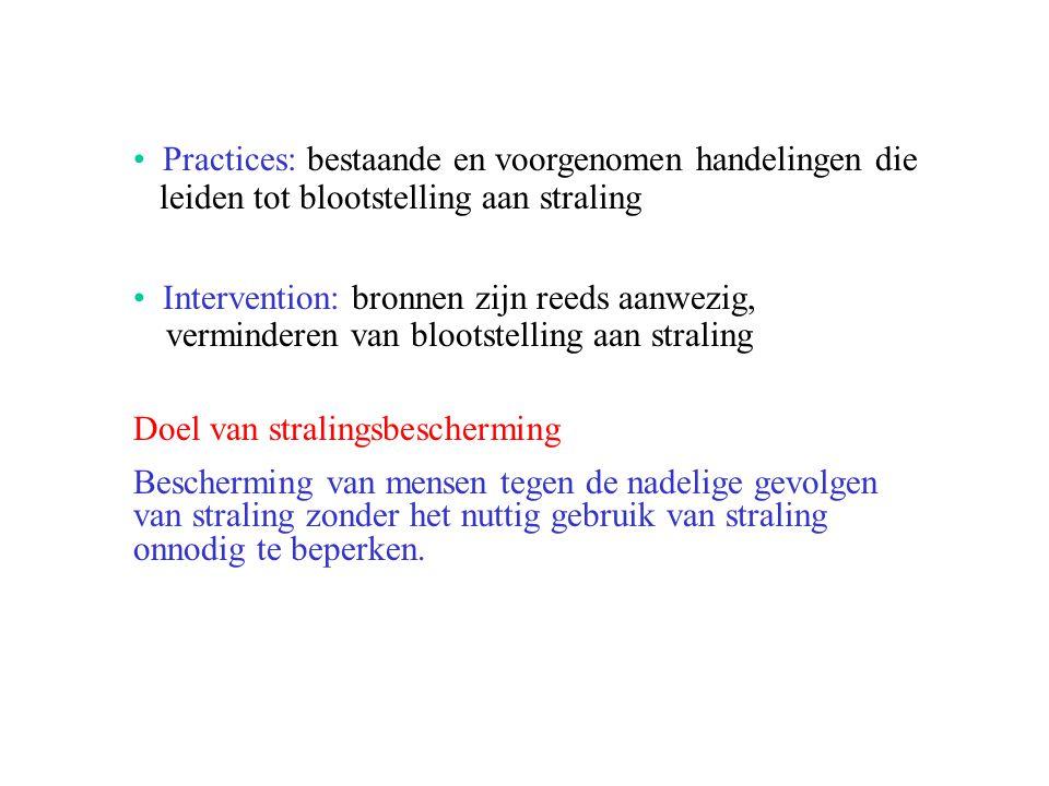 Practices: bestaande en voorgenomen handelingen die