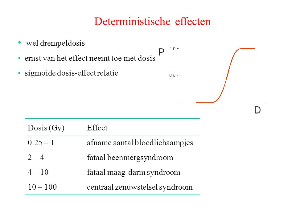 Deterministische effecten
