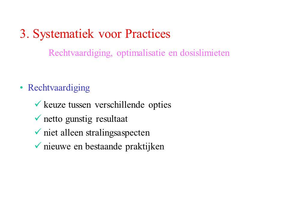 3. Systematiek voor Practices
