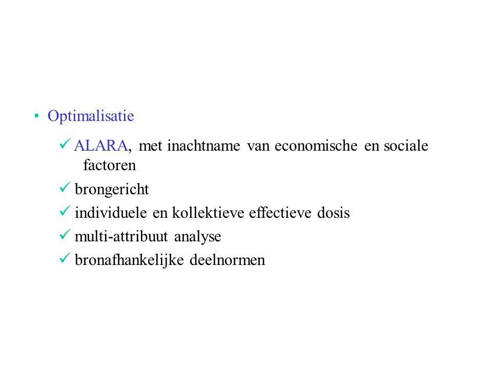 Optimalisatie ALARA, met inachtname van economische en sociale factoren. brongericht. individuele en kollektieve effectieve dosis.