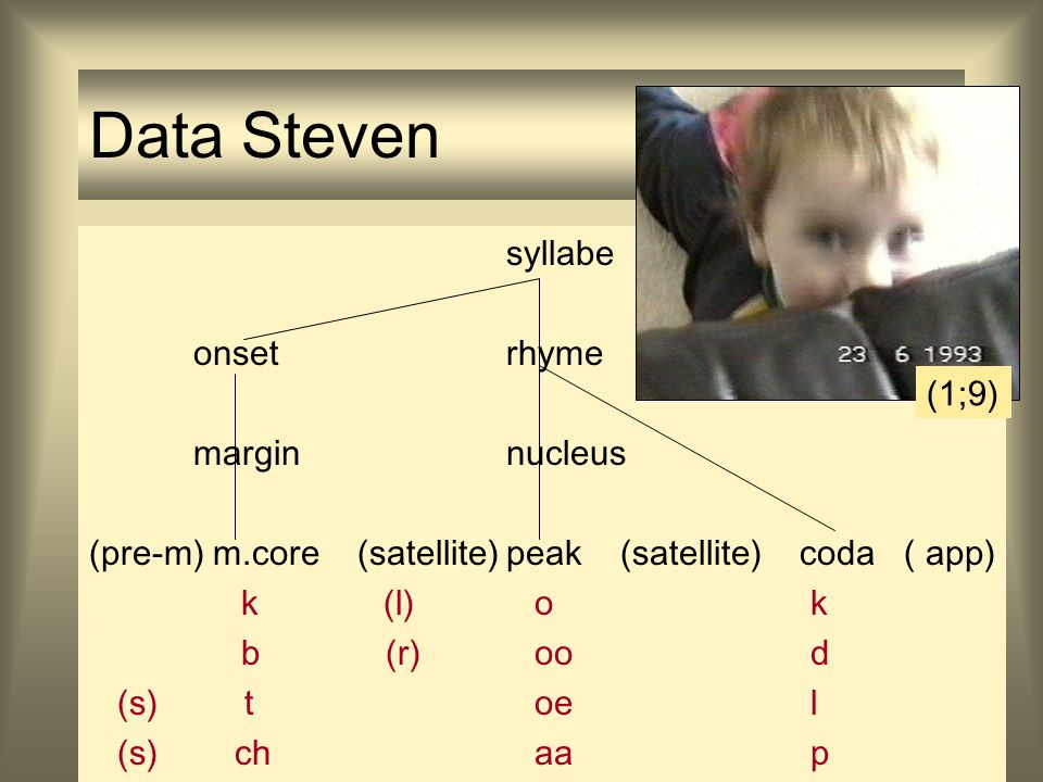Data Steven syllabe onset rhyme margin nucleus (1;9)