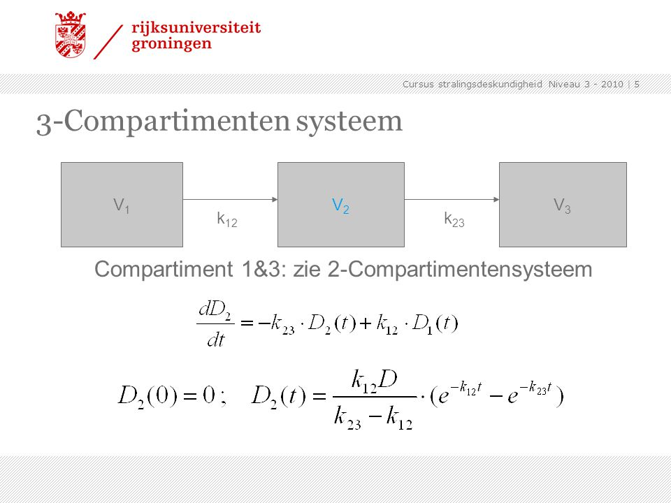 Compartiment 1&3: zie 2-Compartimentensysteem