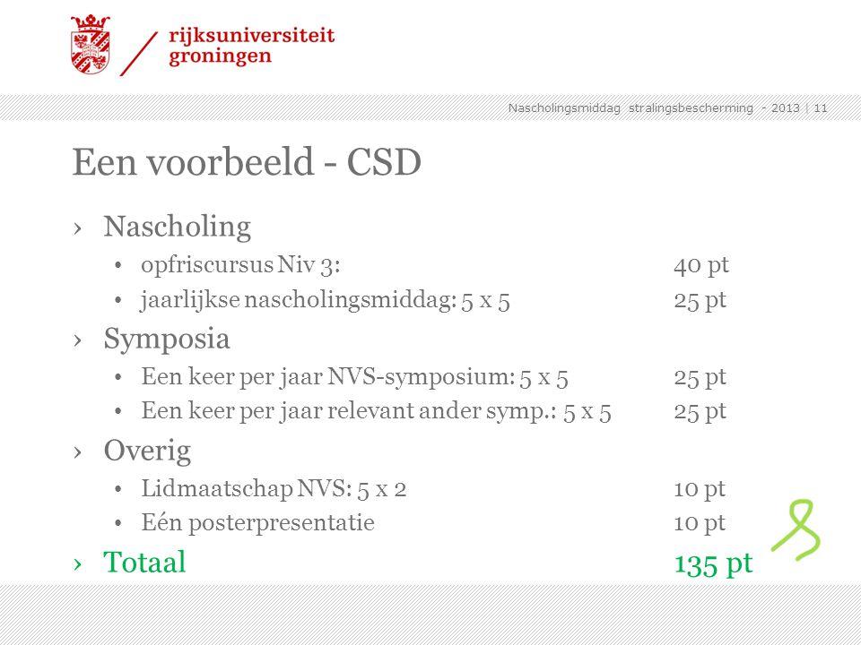 Een voorbeeld - CSD Nascholing Symposia Overig Totaal 135 pt