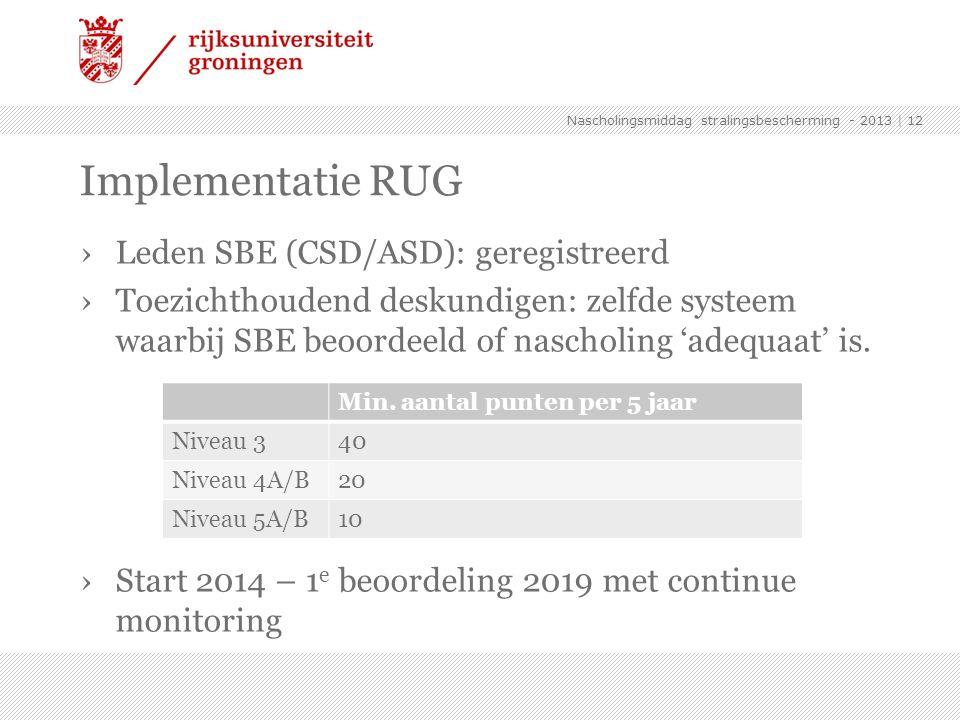 Implementatie RUG Leden SBE (CSD/ASD): geregistreerd