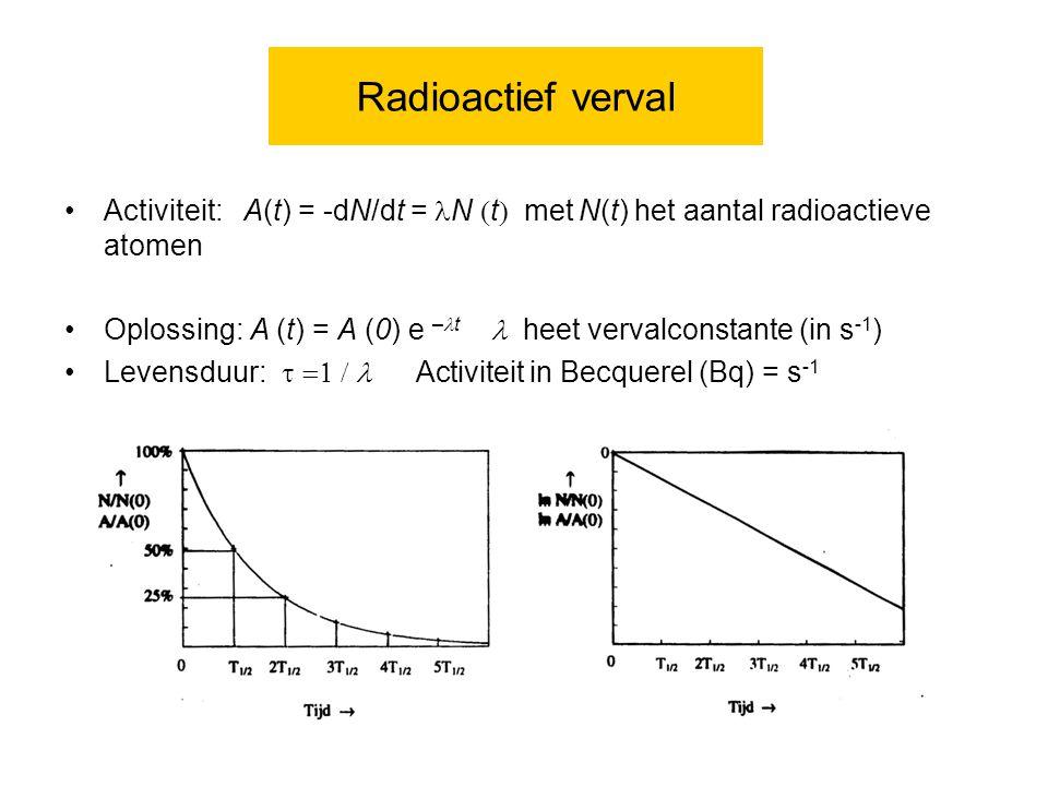 Radioactief verval Activiteit: A(t) = -dN/dt = N tmet N(t) het aantal radioactieve atomen.