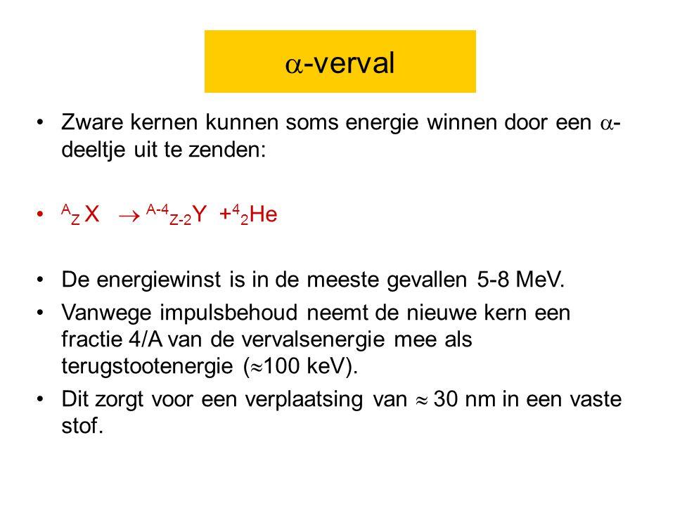 -verval Zware kernen kunnen soms energie winnen door een - deeltje uit te zenden: AZ X A-4Z-2Y +42He.