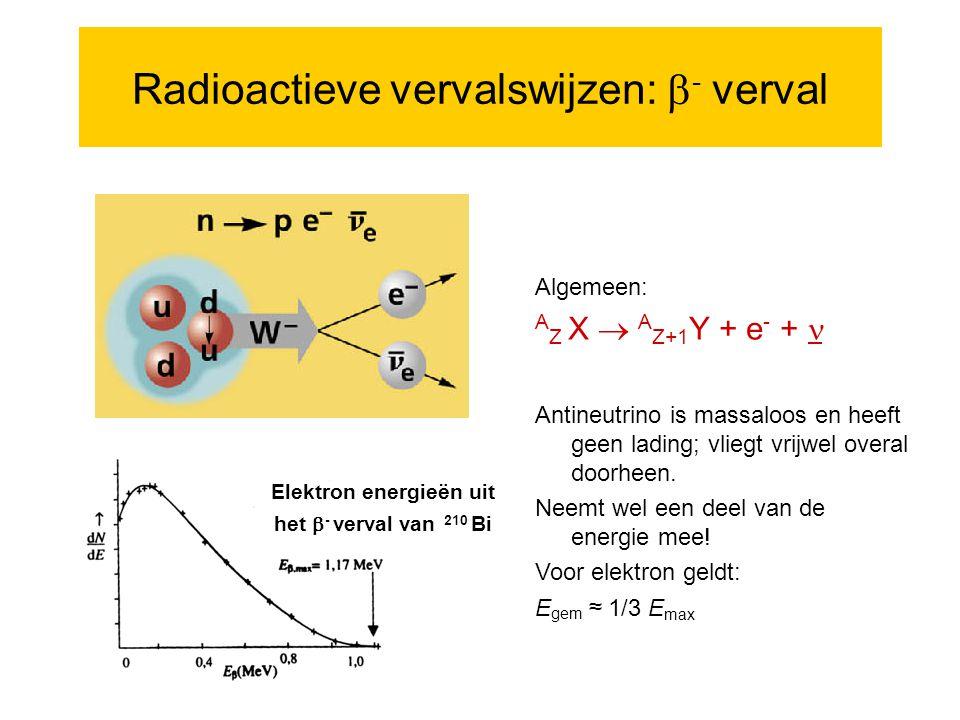 Elektron energieën uit het- verval van 210 Bi