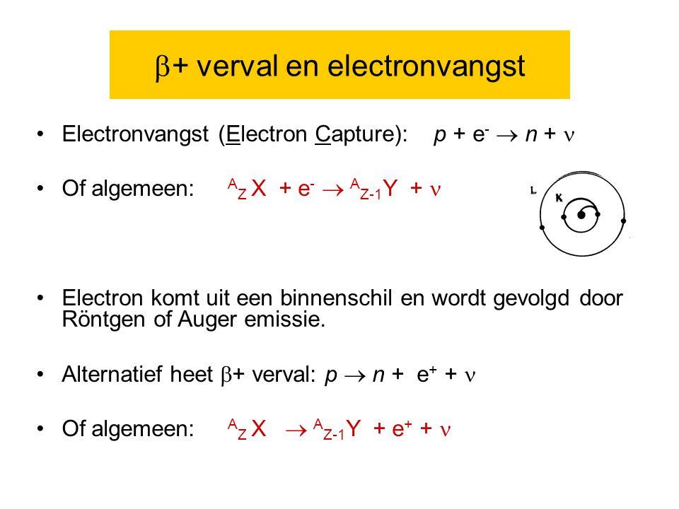 + verval en electronvangst