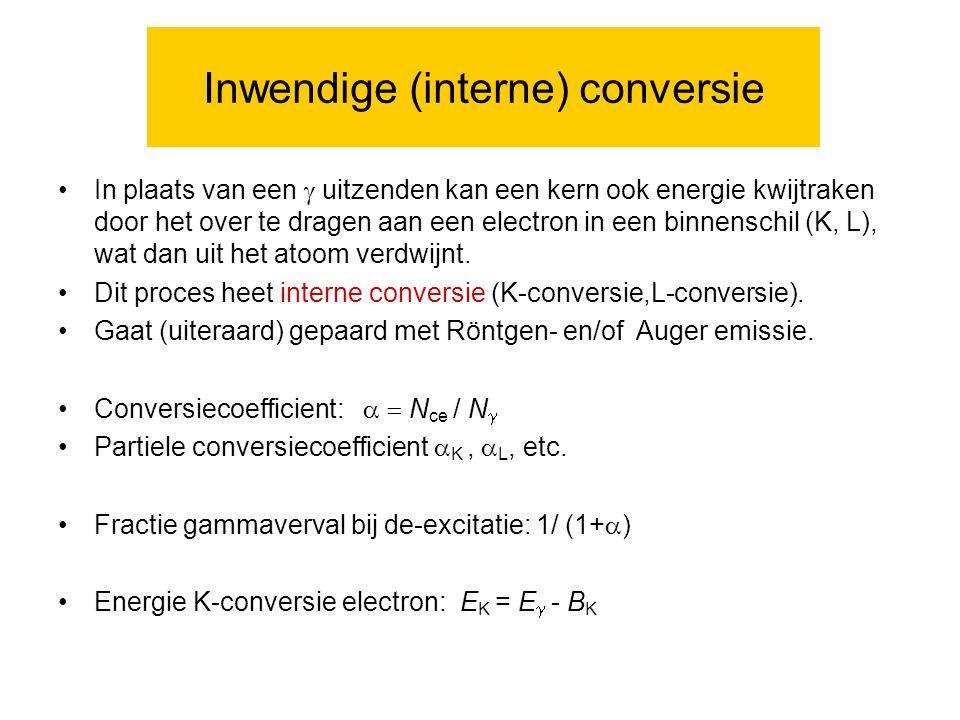 Inwendige (interne) conversie