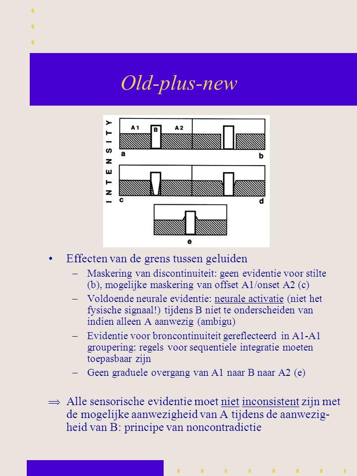 Old-plus-new Effecten van de grens tussen geluiden