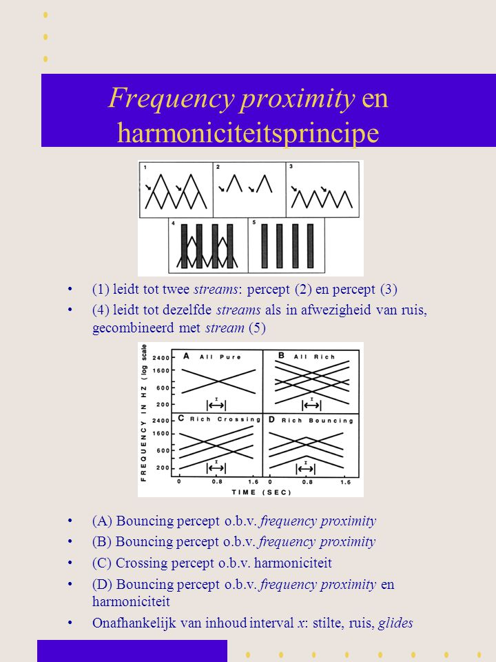 Frequency proximity en harmoniciteitsprincipe