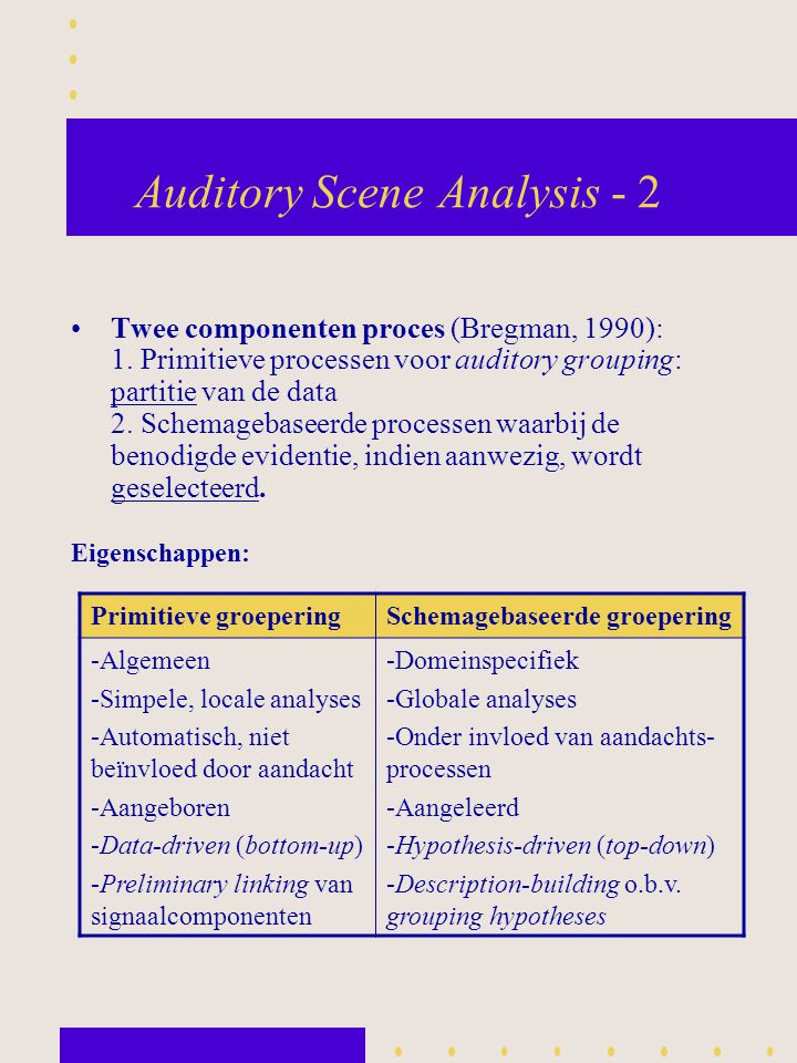 Auditory Scene Analysis - 2