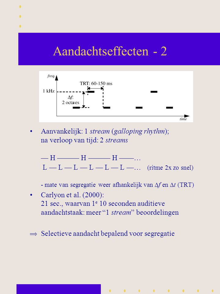 Aandachtseffecten - 2
