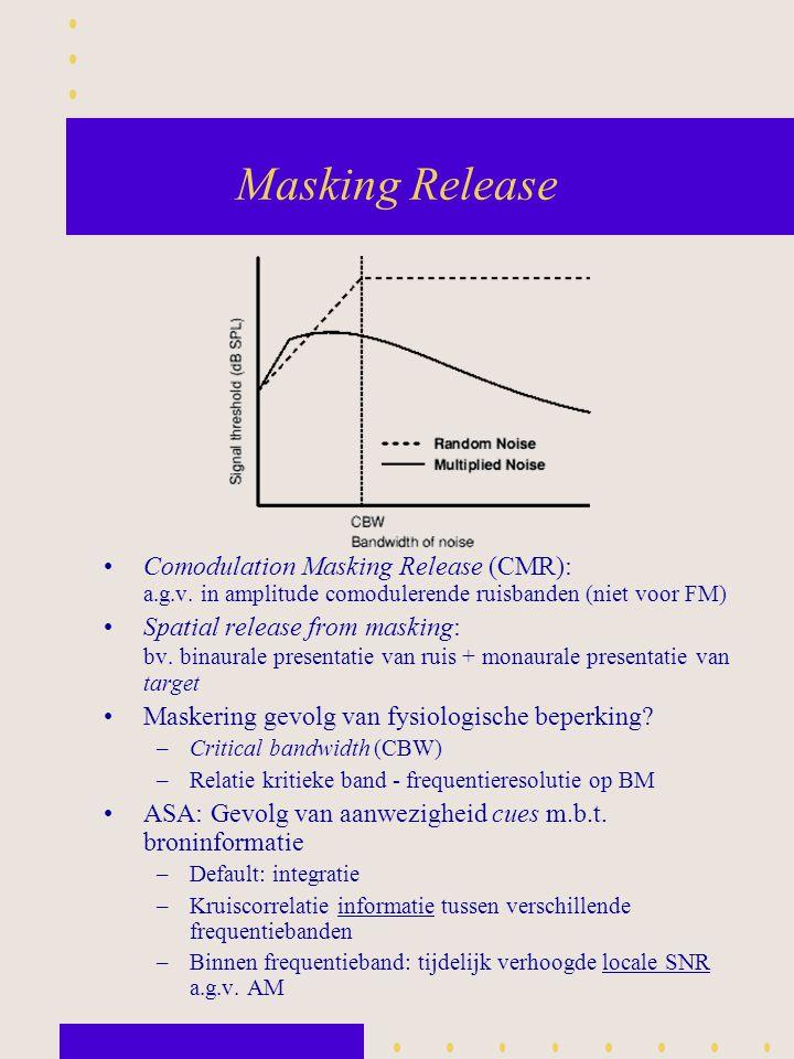 Masking Release Comodulation Masking Release (CMR): a.g.v. in amplitude comodulerende ruisbanden (niet voor FM)
