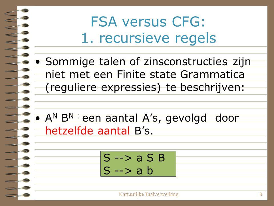 FSA versus CFG: 1. recursieve regels