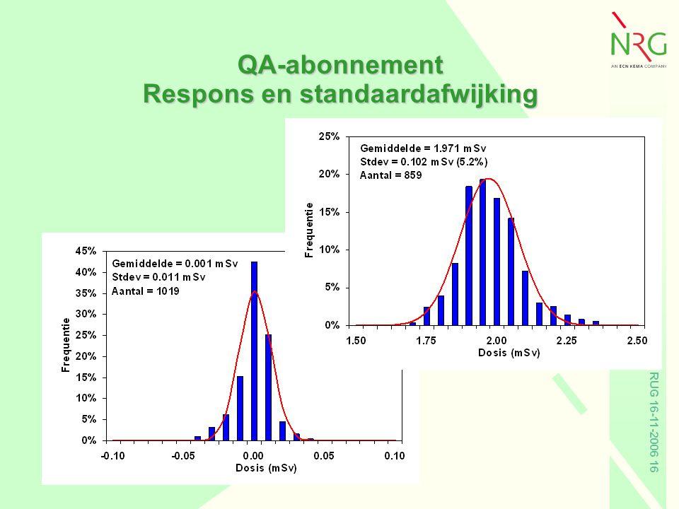 Respons en standaardafwijking
