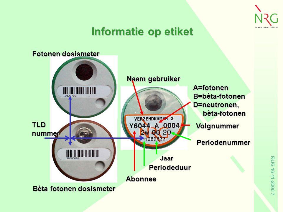 Bèta fotonen dosismeter