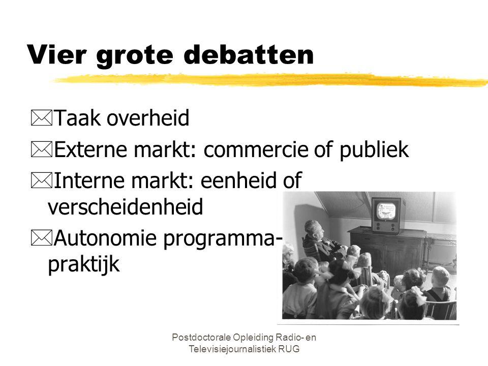 Postdoctorale Opleiding Radio- en Televisiejournalistiek RUG