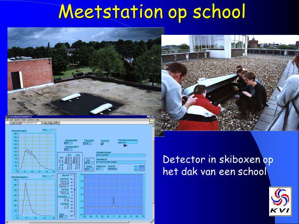 Meetstation op school Detector in skiboxen op het dak van een school
