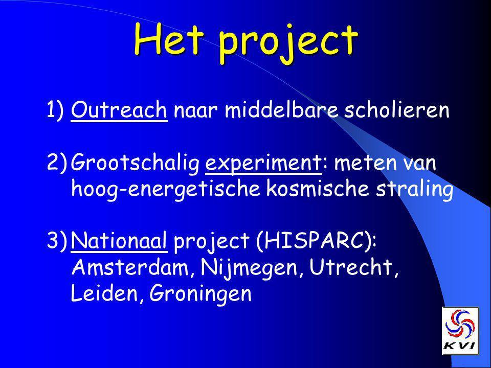 Het project Outreach naar middelbare scholieren