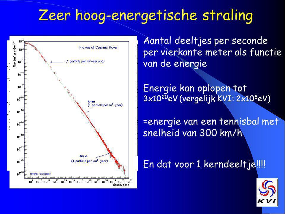 Zeer hoog-energetische straling