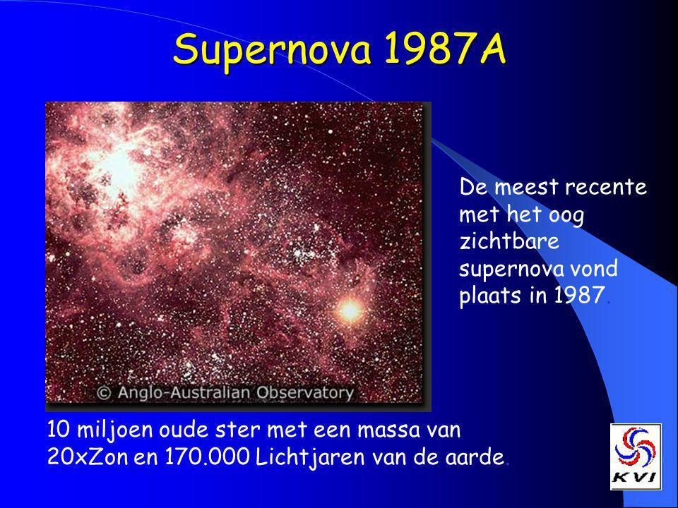 Supernova 1987A De meest recente met het oog zichtbare supernova vond plaats in 1987.