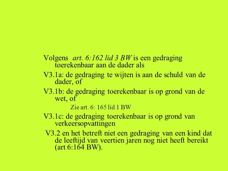Volgens art. 6:162 lid 3 BW is een gedraging toerekenbaar aan de dader als. V3.1a: de gedraging te wijten is aan de schuld van de dader, of.