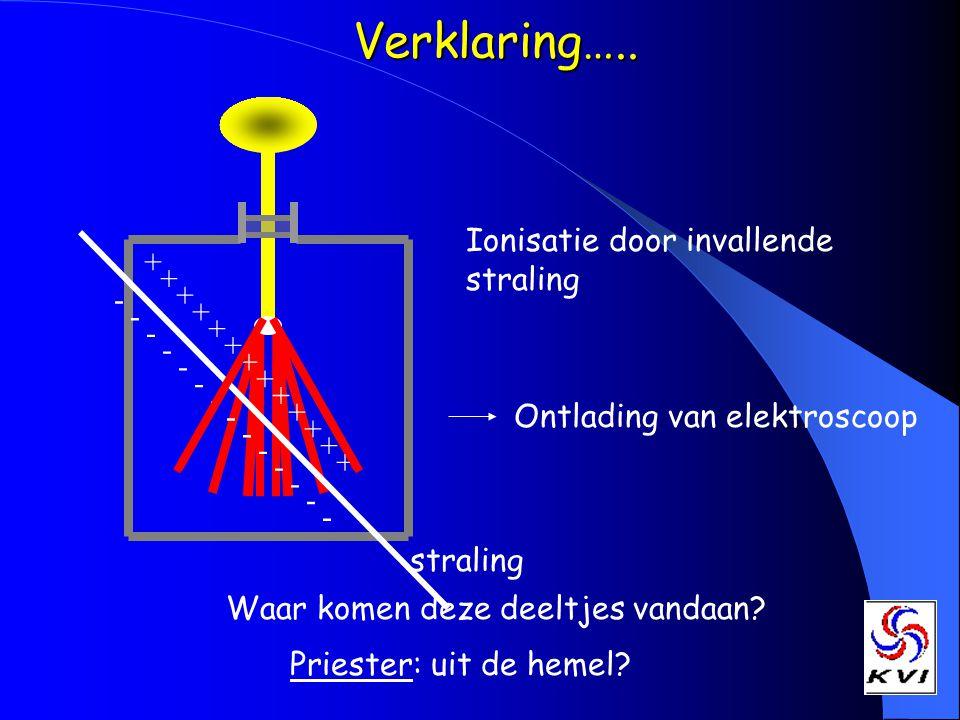 Verklaring….. Ionisatie door invallende straling + -