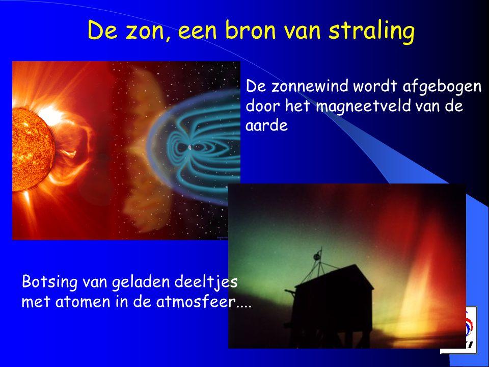 De zon, een bron van straling