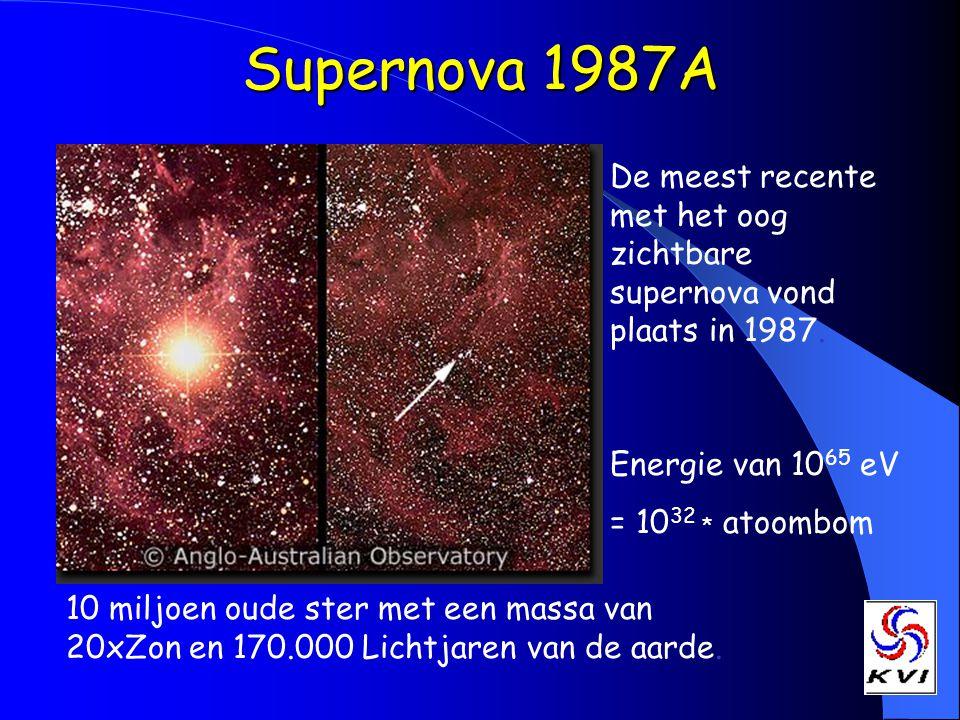 Supernova 1987A De meest recente met het oog zichtbare supernova vond plaats in 1987. Energie van 1065 eV.