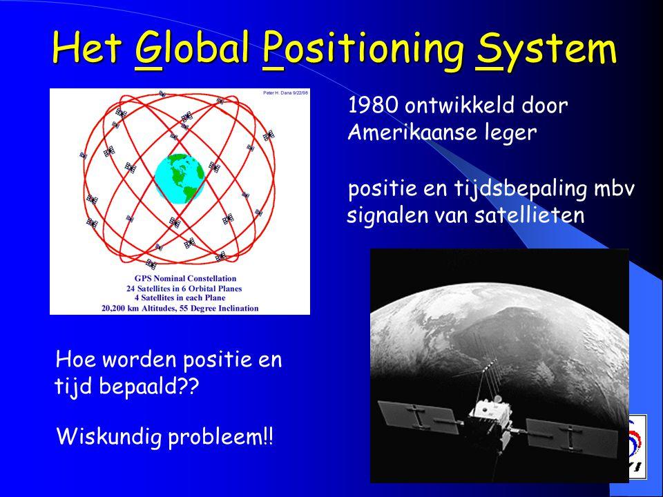 Het Global Positioning System