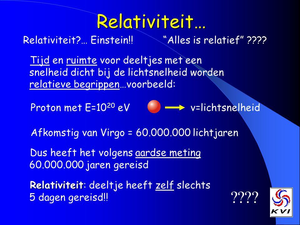 Relativiteit… Relativiteit … Einstein!! Alles is relatief