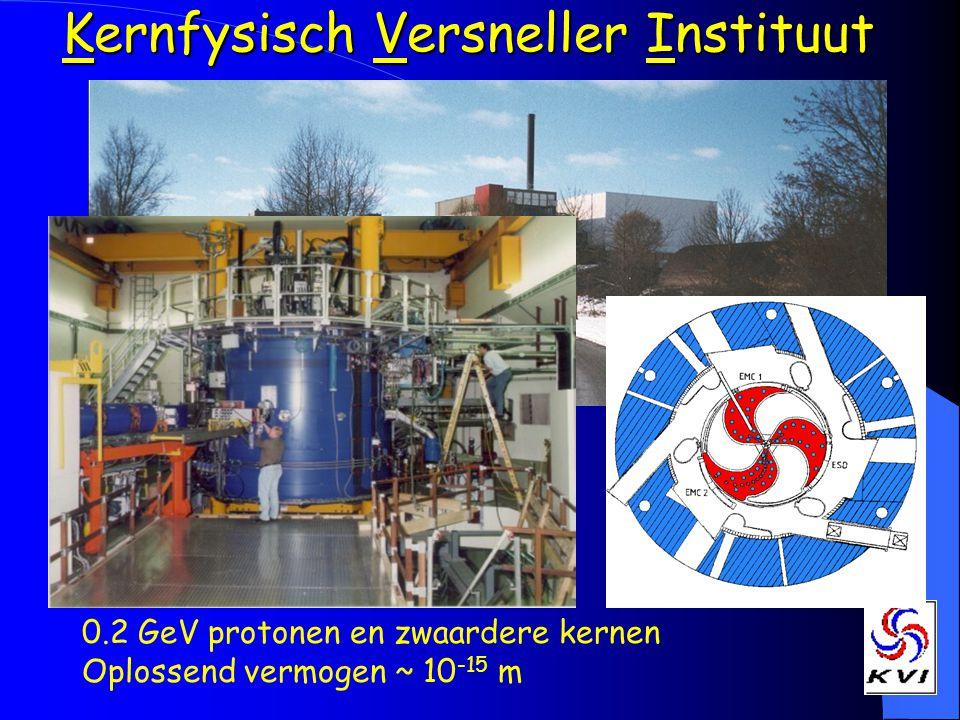 Kernfysisch Versneller Instituut