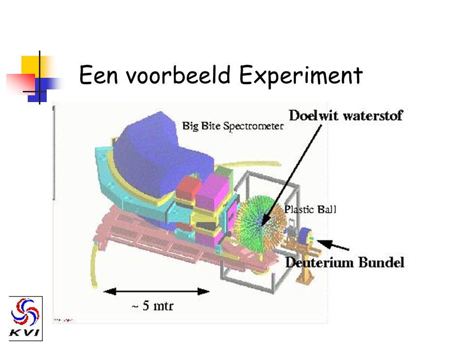 Een voorbeeld Experiment