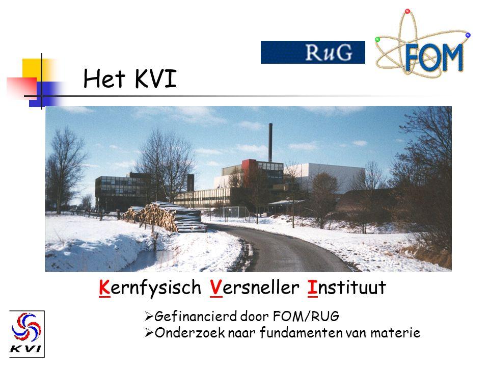 Het KVI Kernfysisch Versneller Instituut Gefinancierd door FOM/RUG