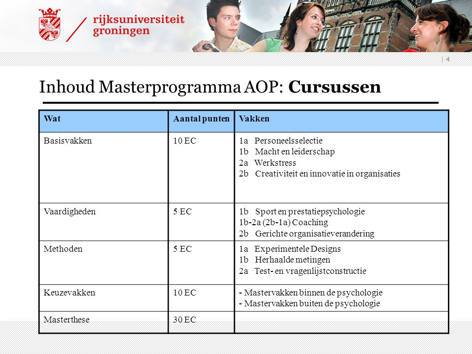 Inhoud Masterprogramma AOP: Cursussen