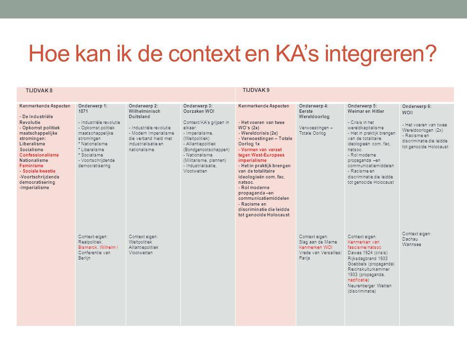 Hoe kan ik de context en KA's integreren
