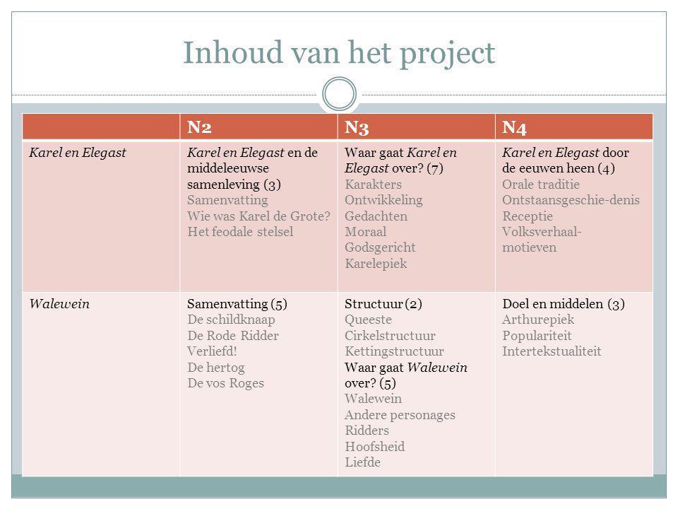Inhoud van het project N2 N3 N4 Karel en Elegast
