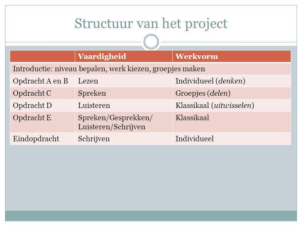 Structuur van het project