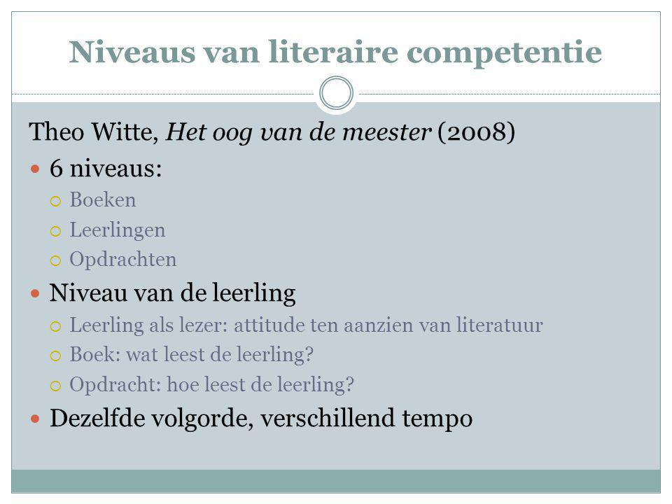 Niveaus van literaire competentie