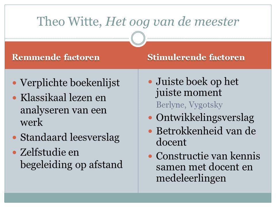 Theo Witte, Het oog van de meester