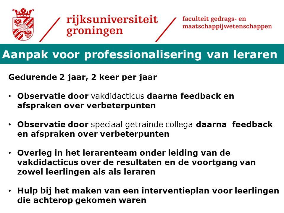 Aanpak voor professionalisering van leraren
