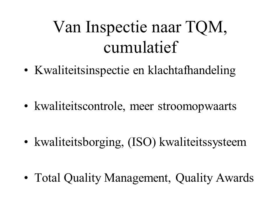 Van Inspectie naar TQM, cumulatief