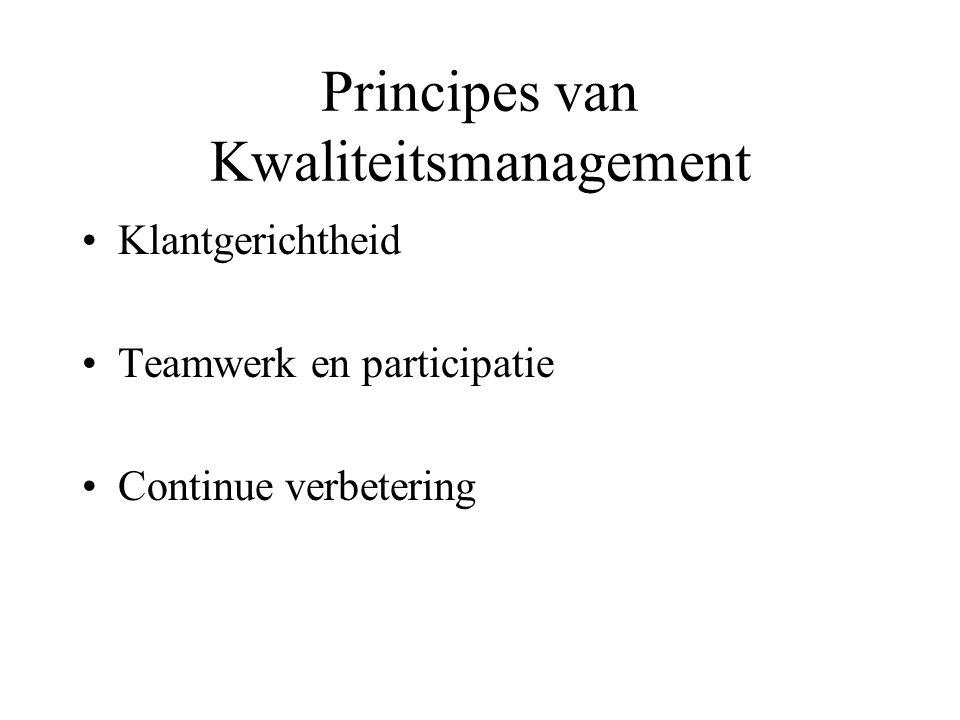 Principes van Kwaliteitsmanagement
