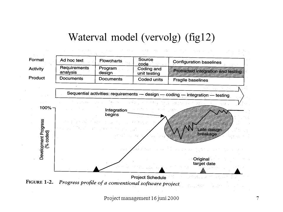 Waterval model (vervolg) (fig12)