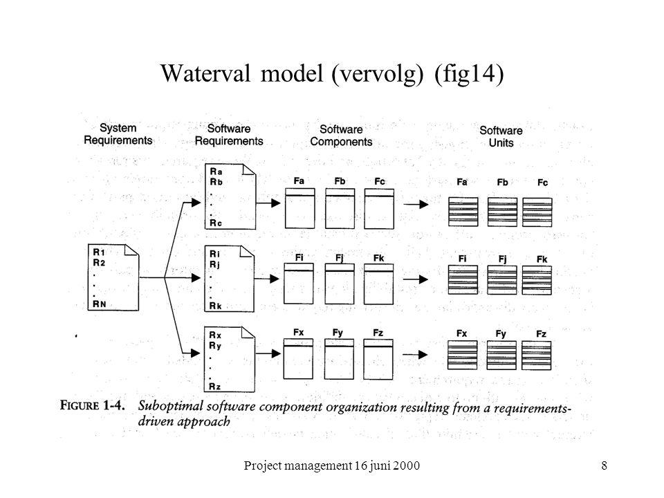 Waterval model (vervolg) (fig14)