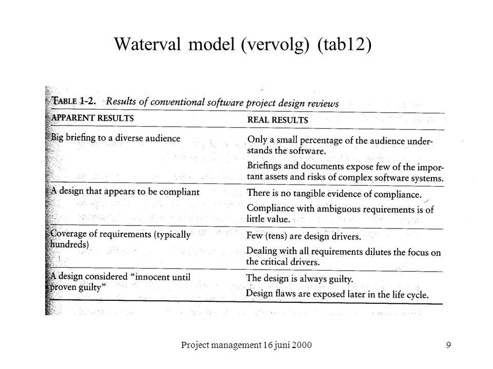 Waterval model (vervolg) (tab12)