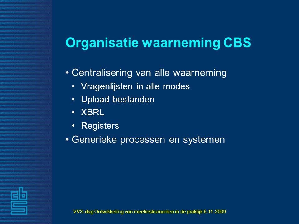 Organisatie waarneming CBS
