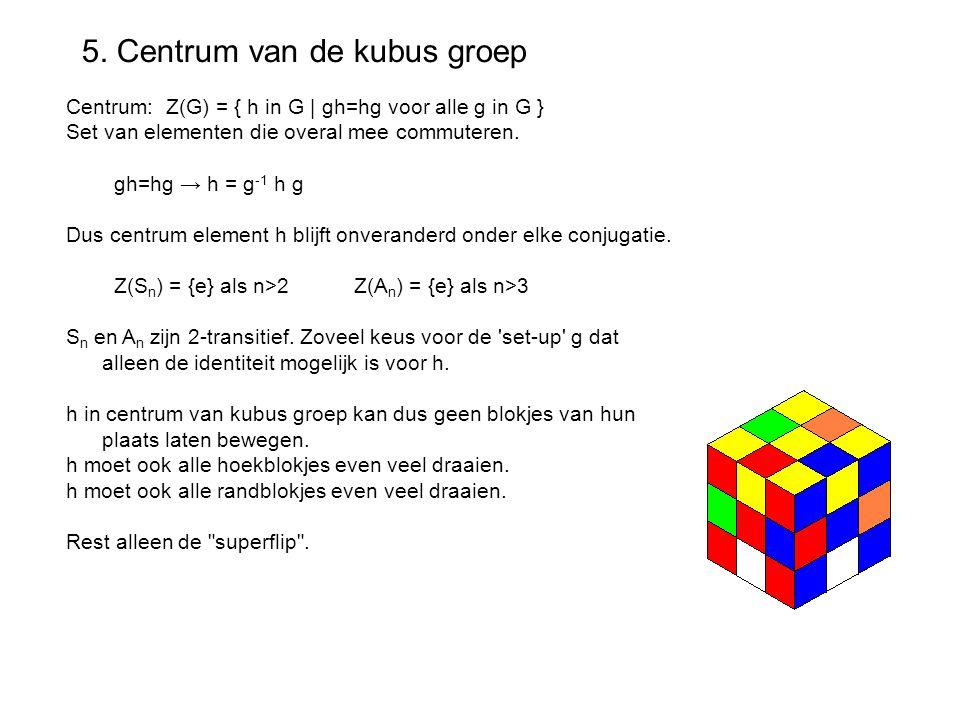 5. Centrum van de kubus groep