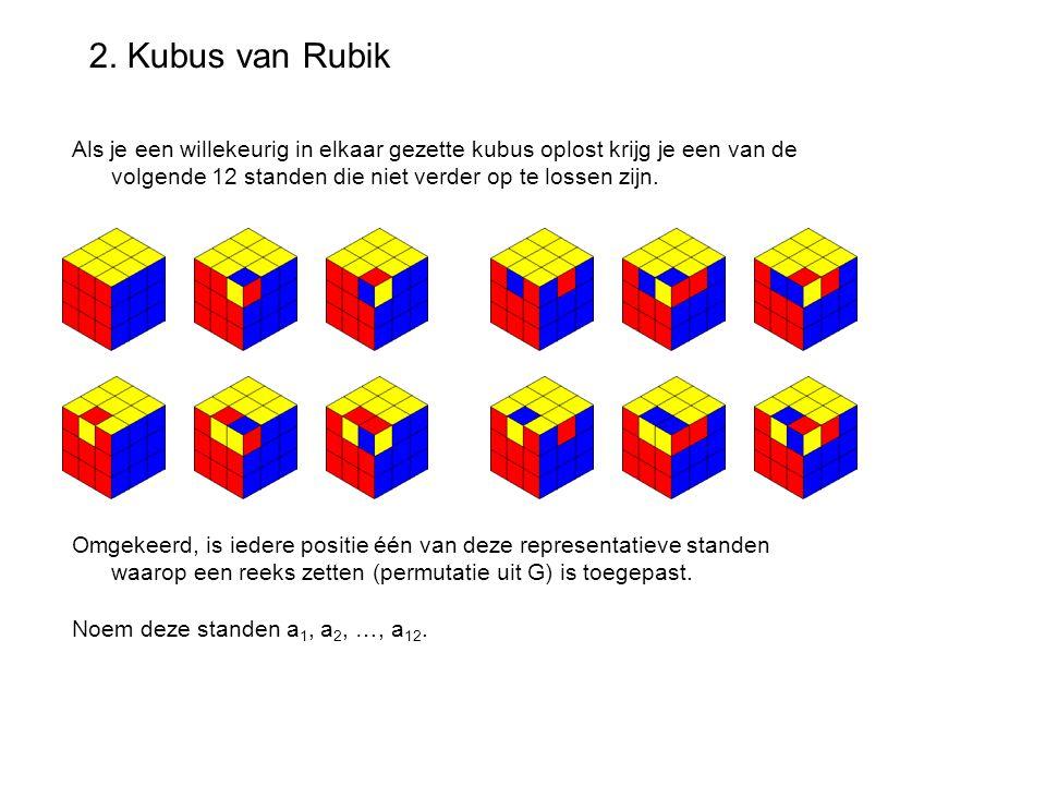 2. Kubus van Rubik Als je een willekeurig in elkaar gezette kubus oplost krijg je een van de volgende 12 standen die niet verder op te lossen zijn.